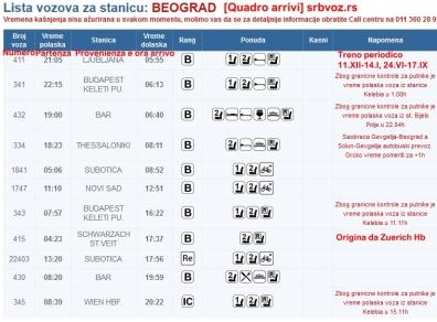 2018-12-Beograd Red vožnje-arriv