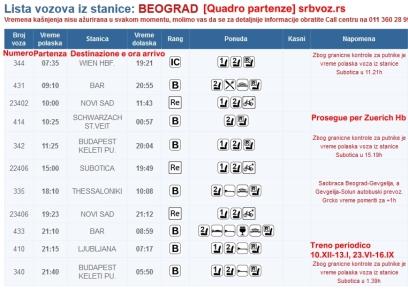2018-12-Beograd Red vožnje-part